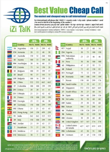 Picture of izi talk 70